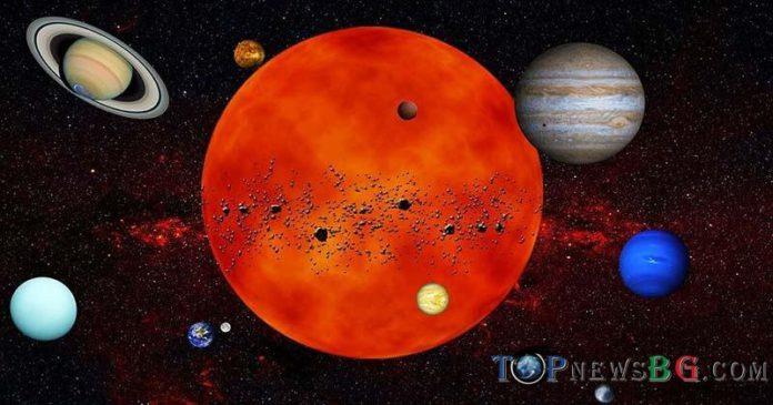 ретроградни планети